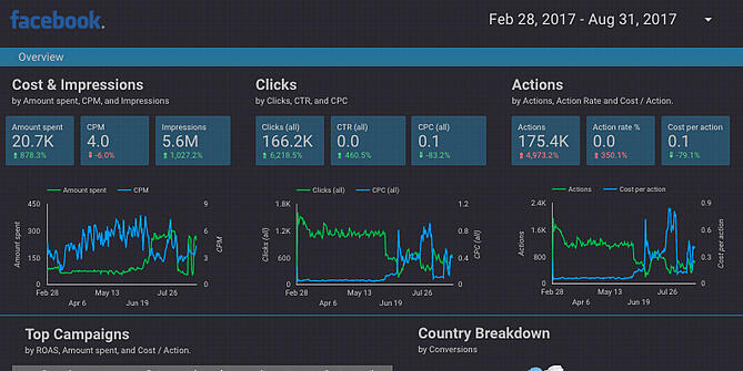 informes_marketing_digital