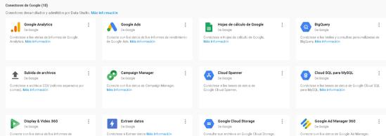fuente de datos de Google Data Studio